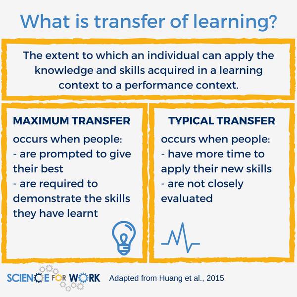 What makes people apply what they learn during training